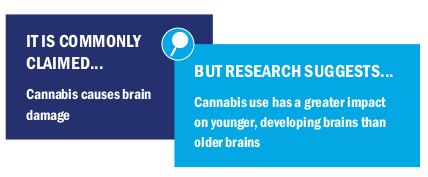 Image text: It is commonly claimed cannabis causes brain damage but research suggests cannabis use has a greater impact on younger, developing brains than older brains