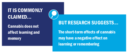 Image text: It is commonly claimed cannabus does not affect learning and memory but research suggests the short-term effects of cannabis may have a negative effect on learning or remembering